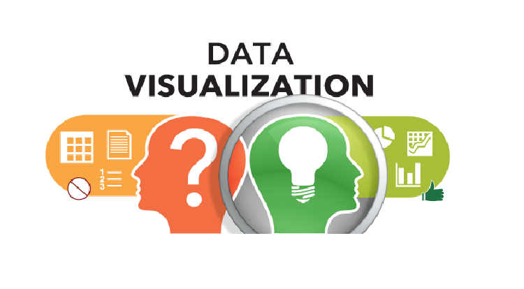 Data visualization helps in sales