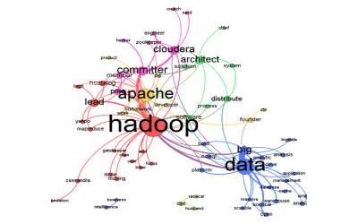 hadoop solves big data problem